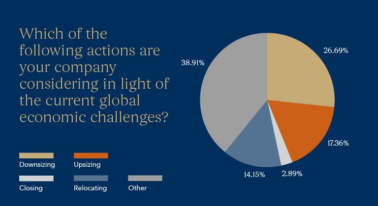 5-Business-Actions-Business-Outlook